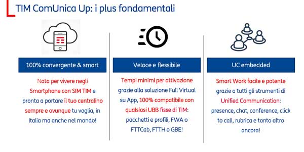 Tim Comunica Up | I PLus Fondamentali