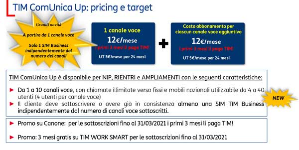 Tim Comunica Up |Pricing e target
